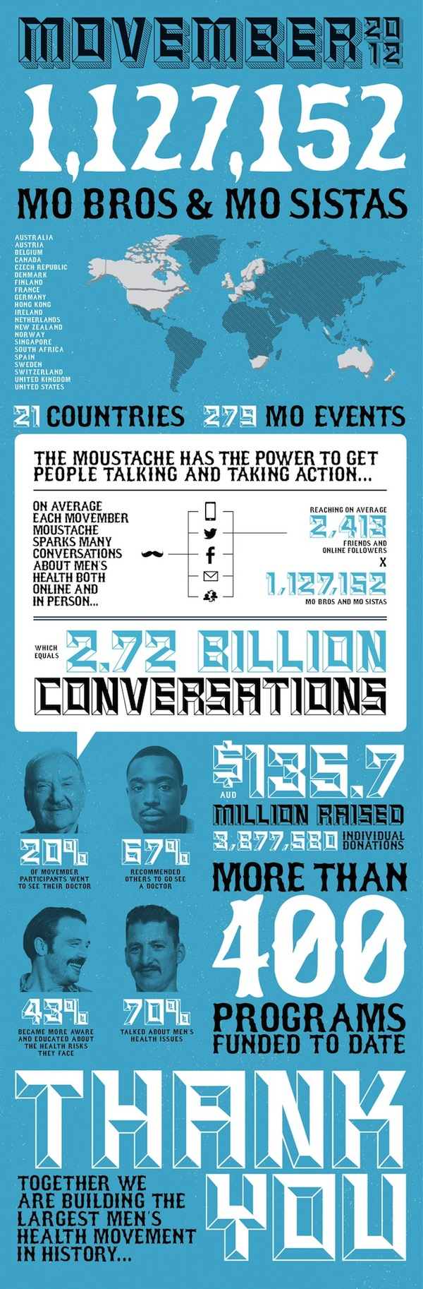 infographie movember 2012